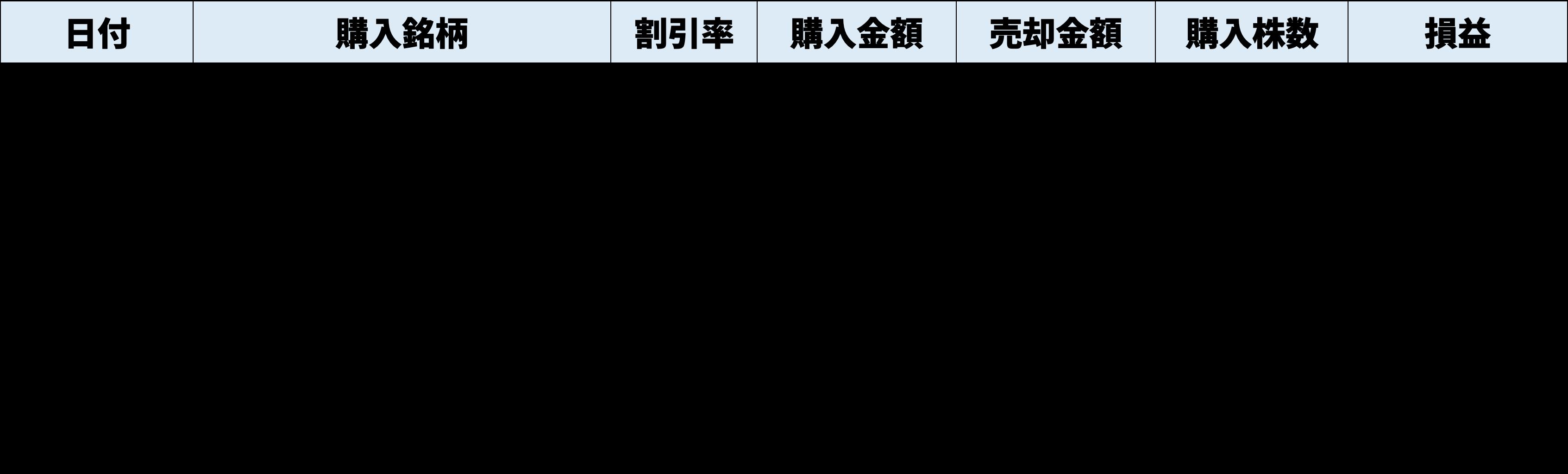 タイム セール 証券 ライン
